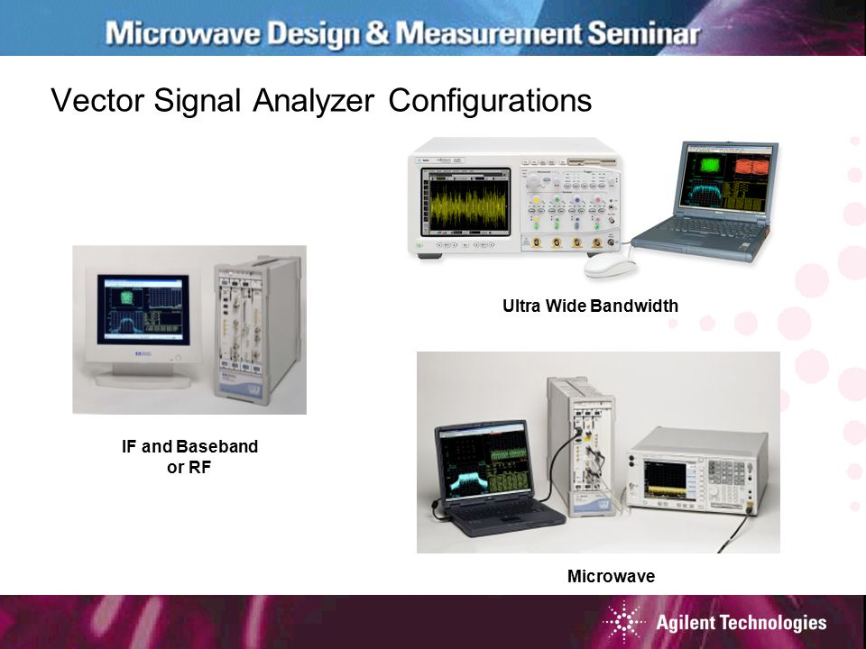 Vector Signal Analyzer Configurations IF and Baseband or RF Microwave Ultra Wide Bandwidth