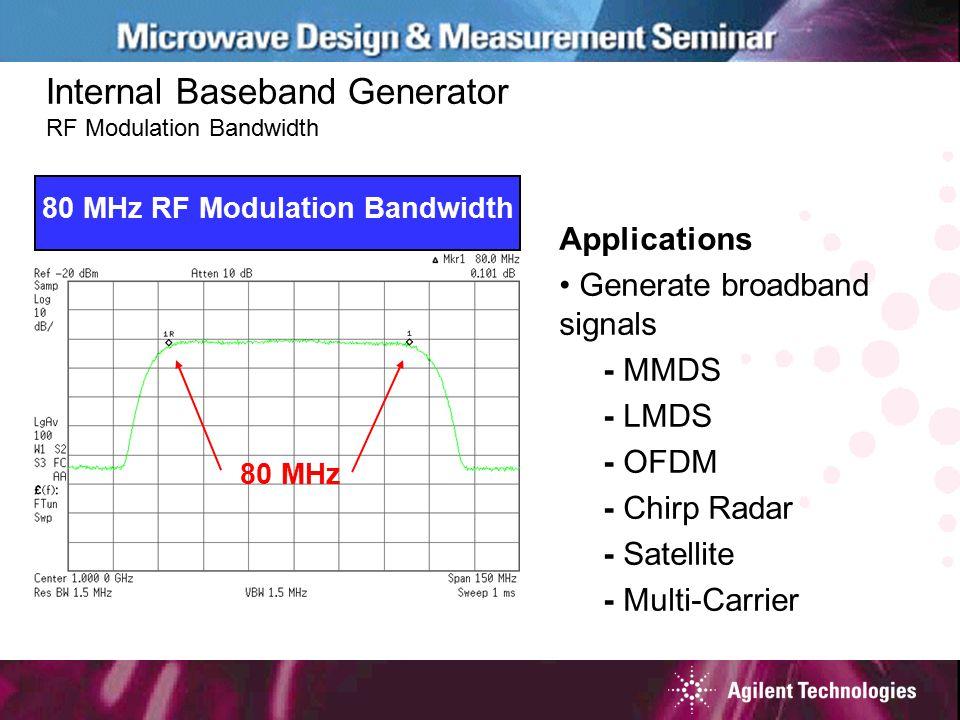 Applications Generate broadband signals - MMDS - LMDS - OFDM - Chirp Radar - Satellite - Multi-Carrier 80 MHz 80 MHz RF Modulation Bandwidth Internal Baseband Generator RF Modulation Bandwidth