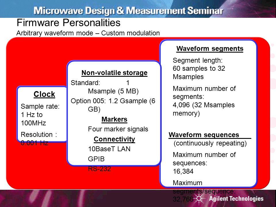 Firmware Personalities Arbitrary waveform mode – Custom modulation Waveform segments Segment length: 60 samples to 32 Msamples Maximum number of segme