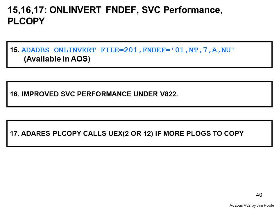 40 15,16,17: ONLINVERT FNDEF, SVC Performance, PLCOPY 15.
