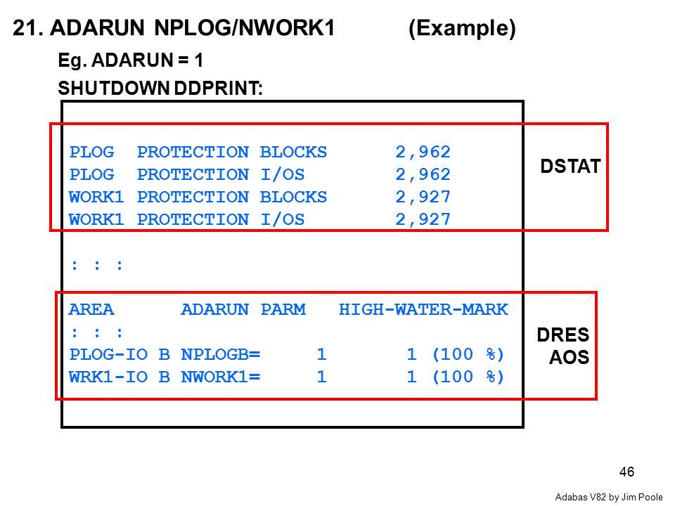 46 21.ADARUN NPLOG/NWORK1 (Example) Eg.