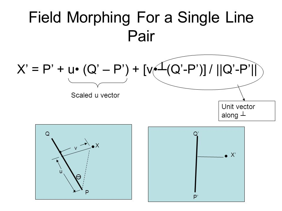 Field Morphing For a Single Line Pair 1.Given P'Q' in S, and PQ in D 2.Parameterize length as u:0..