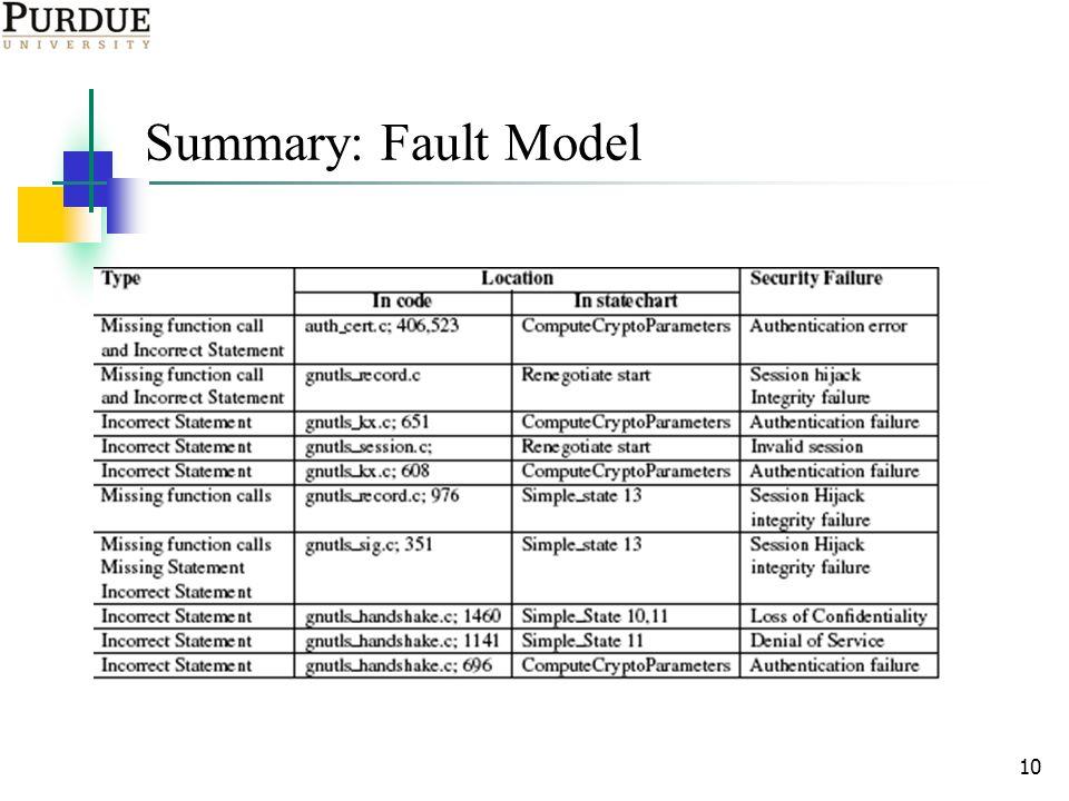 10 Summary: Fault Model