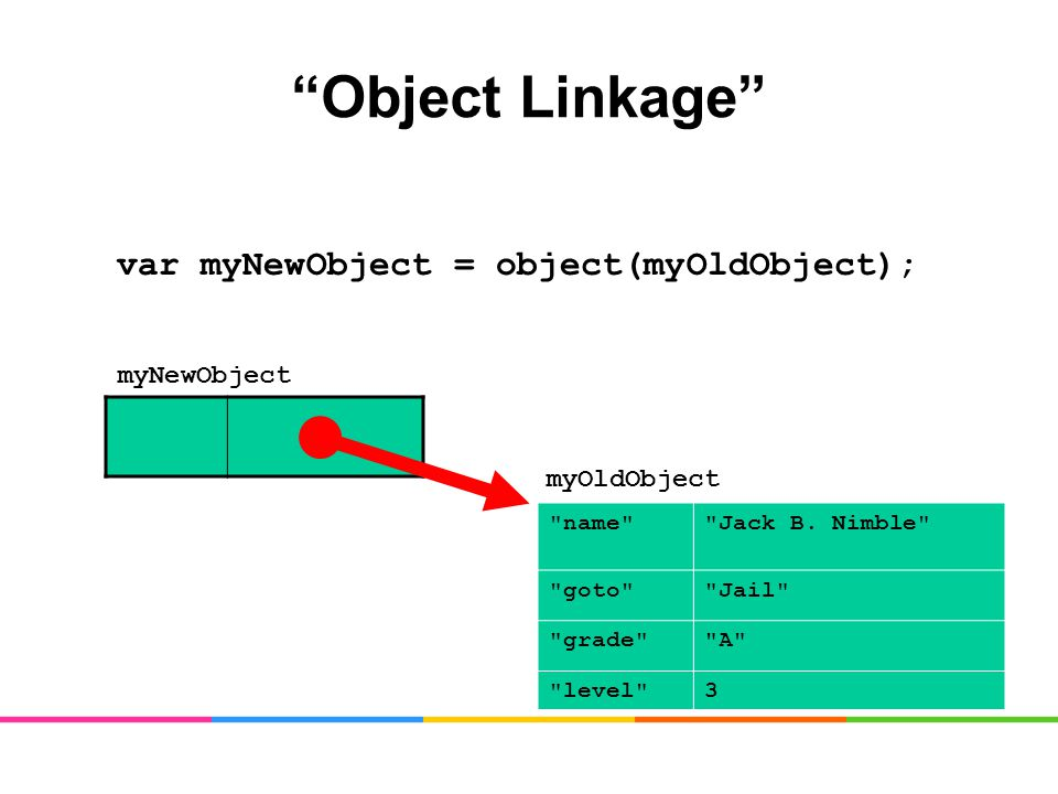 """Object Linkage"""