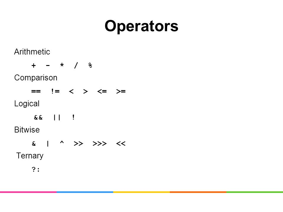 Operators Arithmetic + - * / % Comparison == != = Logical && || ! Bitwise & | ^ >> >>> << Ternary ?: