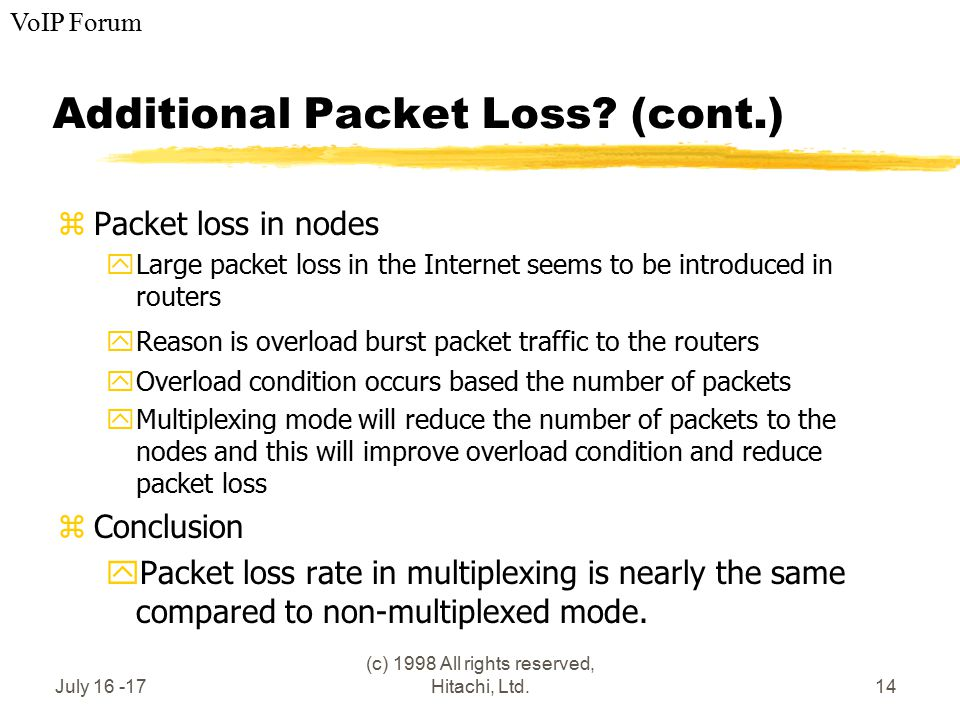 VoIP Forum July 16 -17 (c) 1998 All rights reserved, Hitachi, Ltd.14 Additional Packet Loss? (cont.) zPacket loss in nodes yLarge packet loss in the I