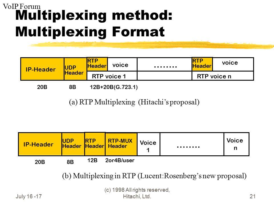 VoIP Forum July 16 -17 (c) 1998 All rights reserved, Hitachi, Ltd.21 Multiplexing method: Multiplexing Format IP-Header UDP Header RTP voice 1 20B8B …