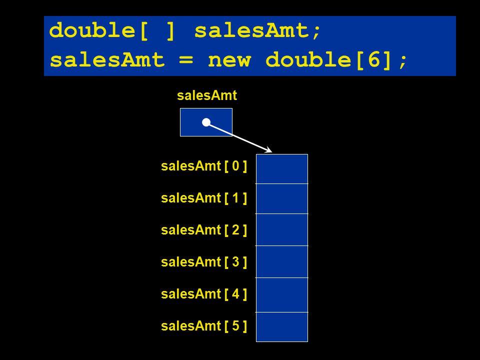 double[ ] salesAmt; salesAmt = new double[6]; salesAmt [ 0 ] salesAmt [ 1 ] salesAmt [ 2 ] salesAmt [ 3 ] salesAmt [ 4 ] salesAmt [ 5 ] salesAmt