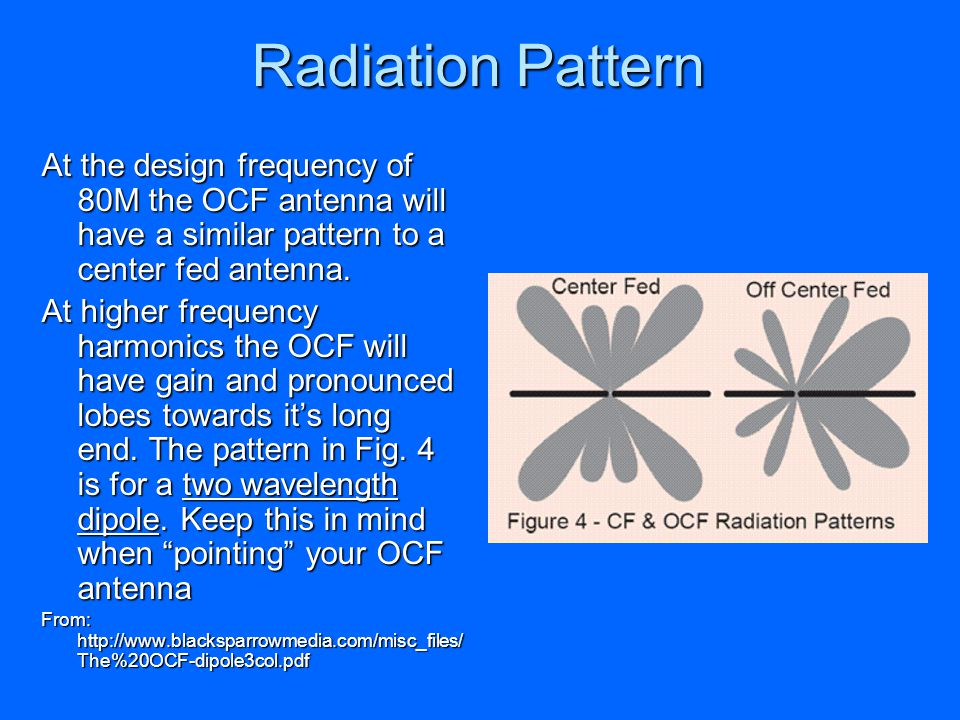 Radiation Pattern At the design frequency of 80M the OCF antenna will have a similar pattern to a center fed antenna. At higher frequency harmonics th