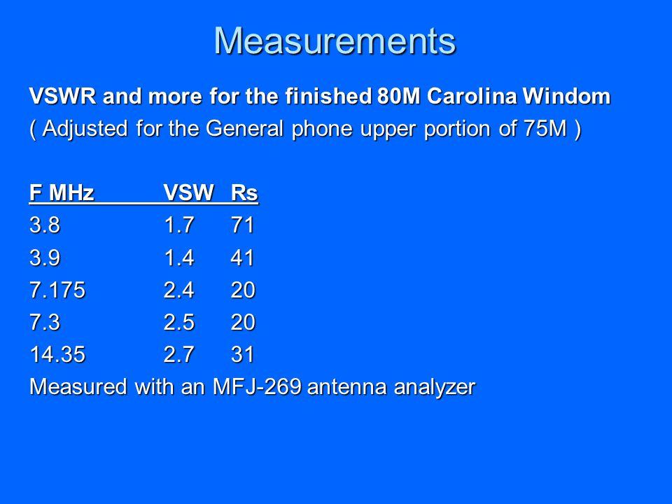 Measurements VSWR and more for the finished 80M Carolina Windom ( Adjusted for the General phone upper portion of 75M ) F MHzVSWRs 3.81.771 3.91.441 7