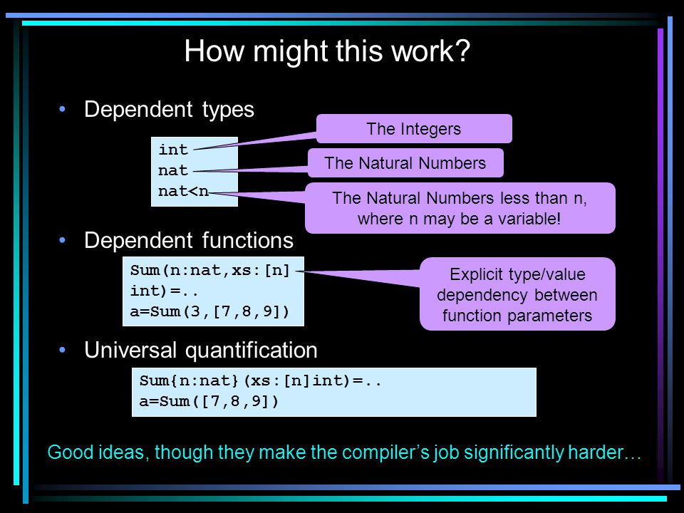 Dependent types Dependent functions Universal quantification int nat nat<n Sum{n:nat}(xs:[n]int)=..