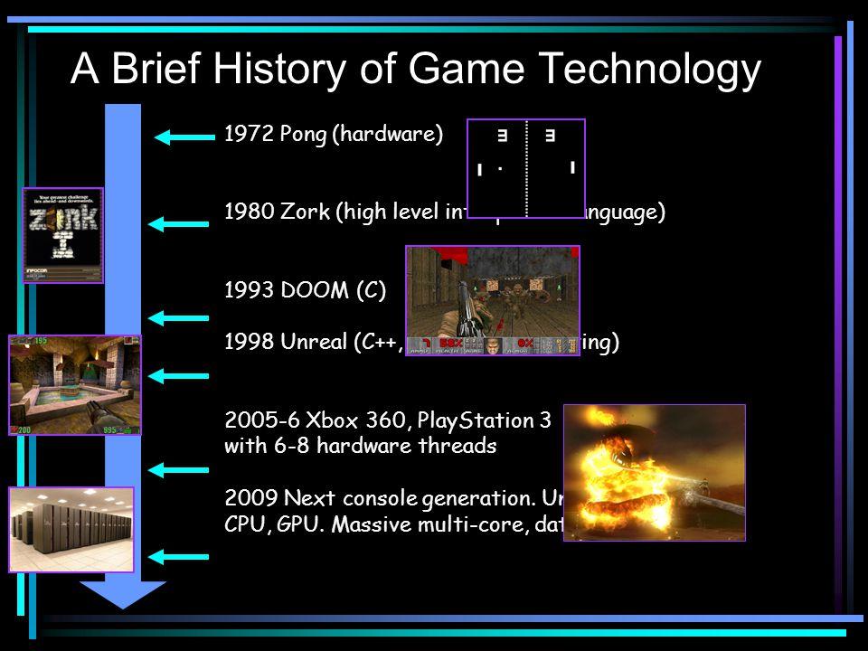 1972 Pong (hardware) 1980 Zork (high level interpreted language) 1993 DOOM (C) 1998 Unreal (C++, Java-style scripting) 2005-6 Xbox 360, PlayStation 3