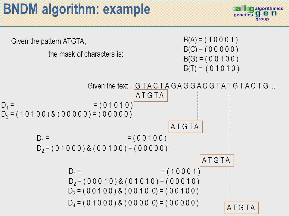 BNDM algorithm: example Given the pattern ATGTA, Given the text :G T A C T A G A G G A C G T A T G T A C T G... A T G T A the mask of characters is: B