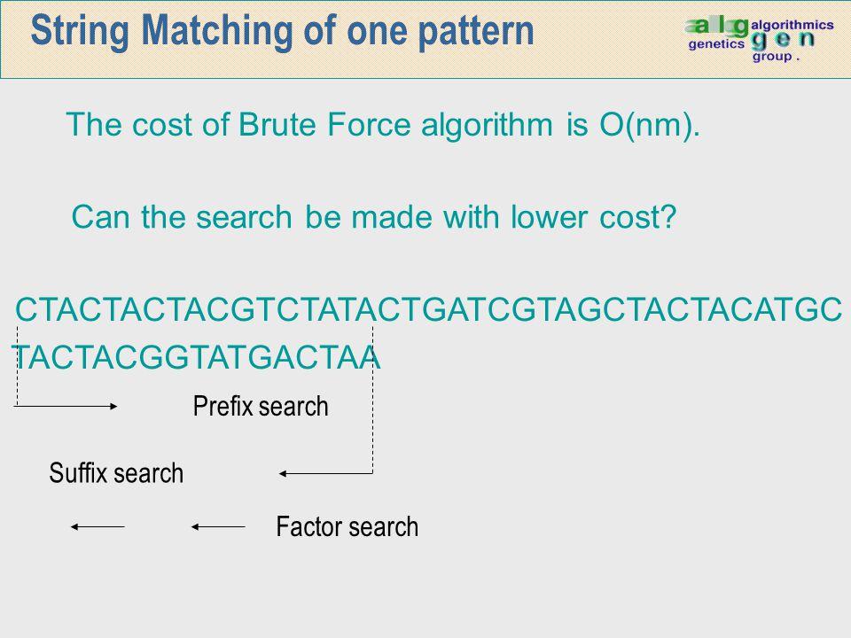 String matching of many patterns 5 10 15 20 25 30 35 40 45 8 4 2      Wu-Manber SBOM 5 10 15 20 25 30 35 40 45 8 4 2 Wu-Manber SBOM 5 10 15 20 25 30 35 40 45 8 4 2 SBOM Lmin (5 patterns) (10 patterns) (100 patterns) (1000 patterns)