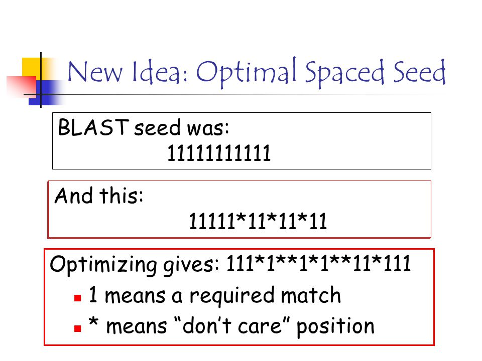 "New Idea: Optimal Spaced Seed Optimizing gives: 111*1**1*1**11*111 1 means a required match * means ""don't care"" position BLAST seed was: 11111111111"