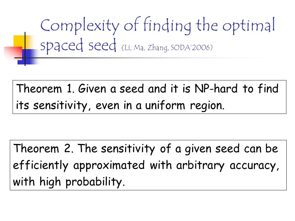 Complexity of finding the optimal spaced seed (Li, Ma, Zhang, SODA'2006) Theorem 1. Given a seed and it is NP-hard to find its sensitivity, even in a