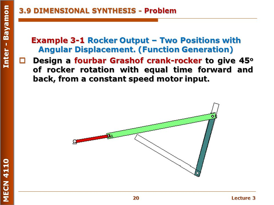 Lecture 3 MECN 4110 Inter - Bayamon 3.9 DIMENSIONAL SYNTHESIS - Problem Example 3-1 Rocker Output – Two Positions with Angular Displacement. (Function