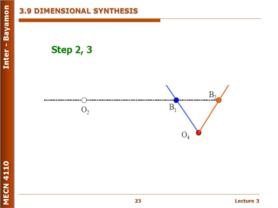 Lecture 3 MECN 4110 Inter - Bayamon 3.9 DIMENSIONAL SYNTHESIS 23