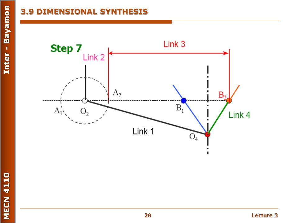 Lecture 3 MECN 4110 Inter - Bayamon 3.9 DIMENSIONAL SYNTHESIS 28