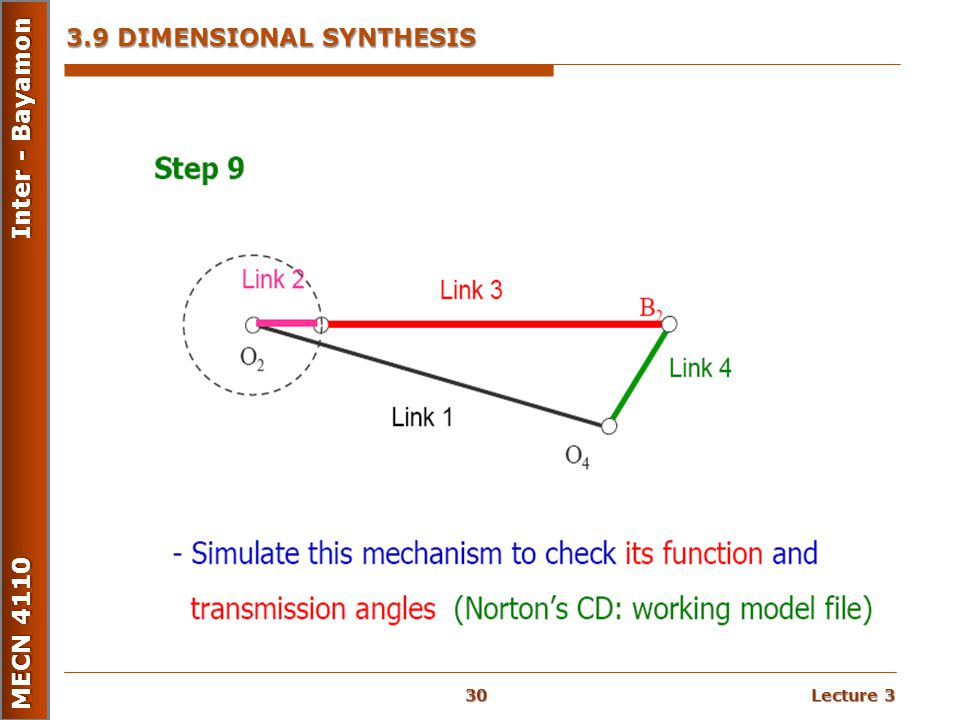 Lecture 3 MECN 4110 Inter - Bayamon 3.9 DIMENSIONAL SYNTHESIS 30