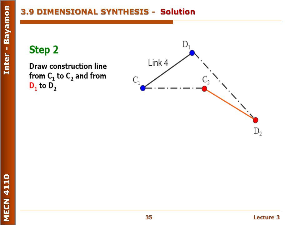Lecture 3 MECN 4110 Inter - Bayamon 3.9 DIMENSIONAL SYNTHESIS - Solution 35