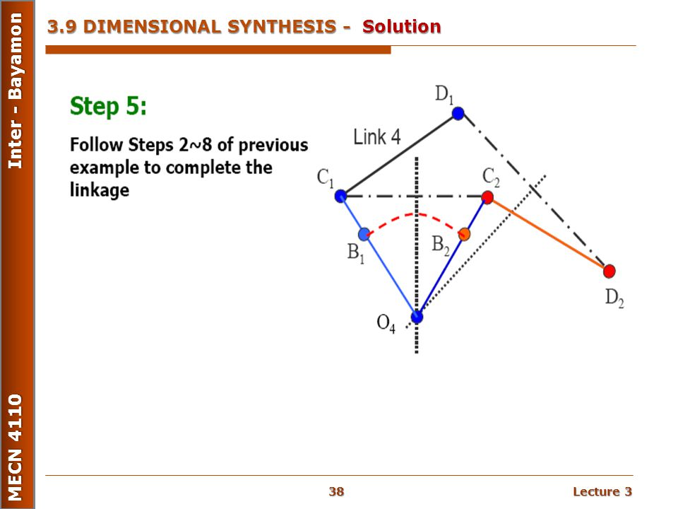 Lecture 3 MECN 4110 Inter - Bayamon 3.9 DIMENSIONAL SYNTHESIS - Solution 38