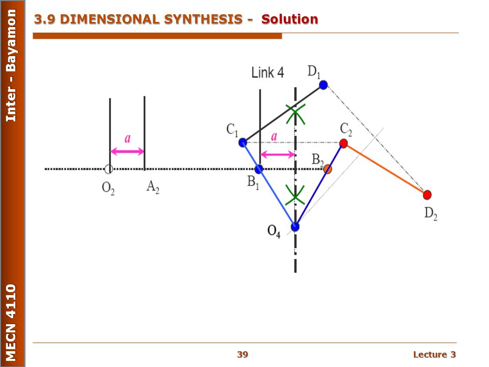 Lecture 3 MECN 4110 Inter - Bayamon 3.9 DIMENSIONAL SYNTHESIS - Solution 39