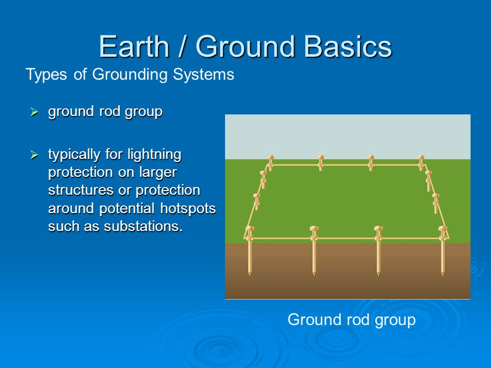 Types of Grounding Systems Ground rod group Earth / Ground Basics  ground rod group  typically for lightning protection on larger structures or protection around potential hotspots such as substations.