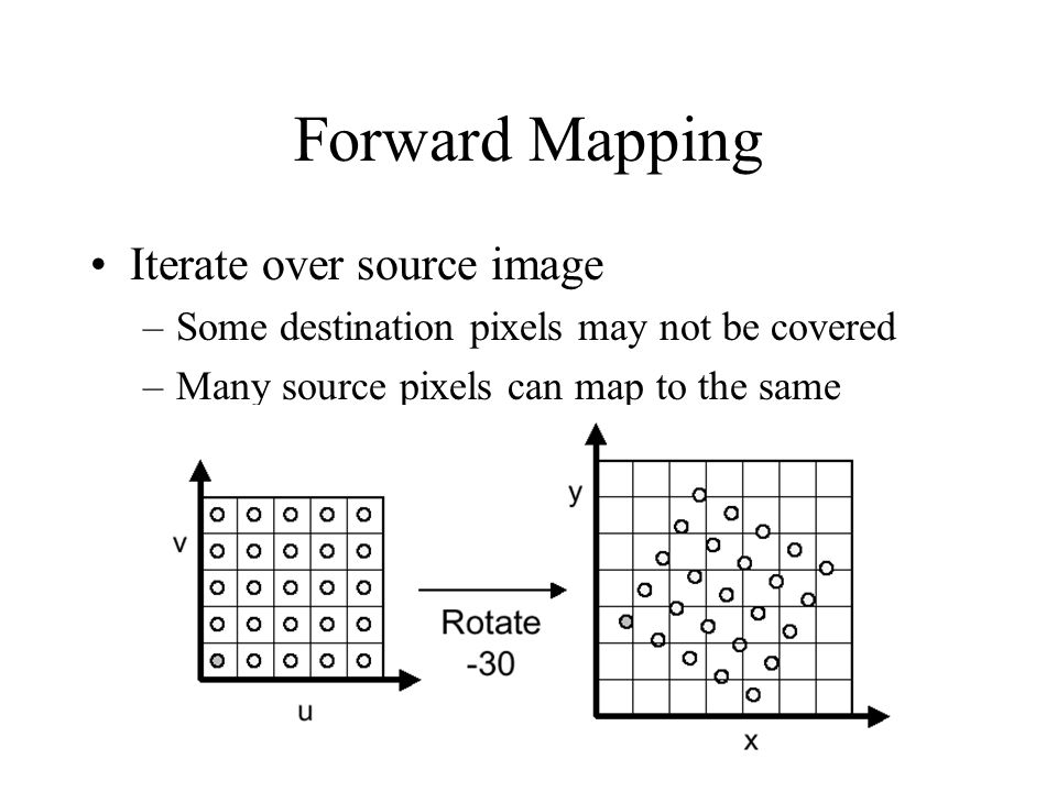 Forward Mapping Iterate over source image –Some destination pixels may not be covered –Many source pixels can map to the same destination pixel