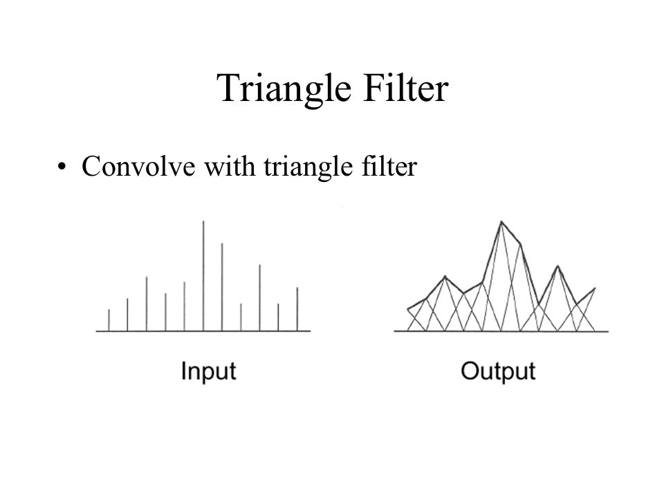 Triangle Filter Convolve with triangle filter