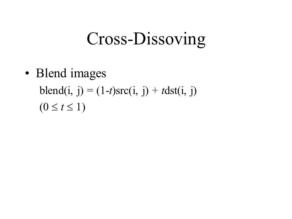 Cross-Dissoving Blend images blend(i, j) = (1-t)src(i, j) + tdst(i, j) (0  t  1)