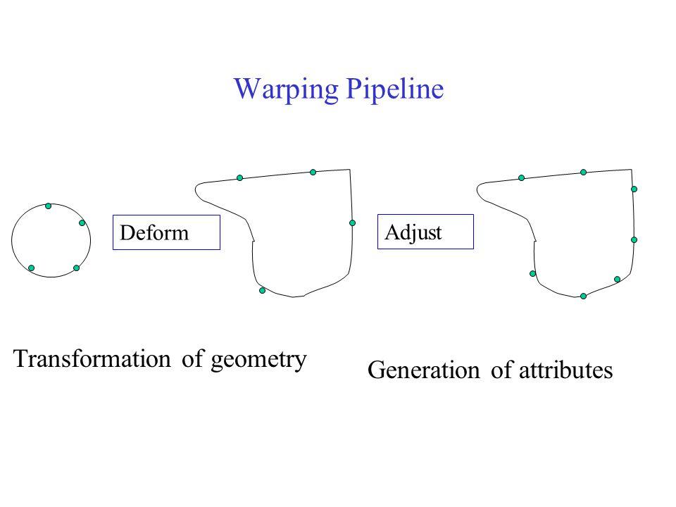 Warping Pipeline Deform Adjust Transformation of geometry Generation of attributes
