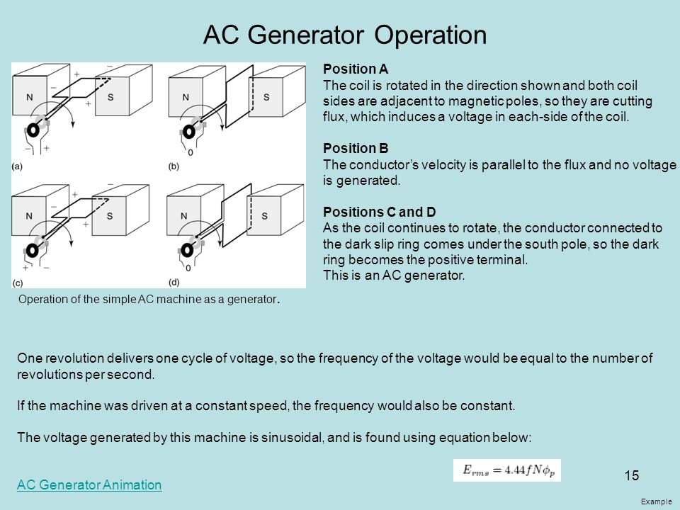AC Generator Operation Operation of the simple AC machine as a generator. Position A The coil is rotated in the direction shown and both coil sides ar