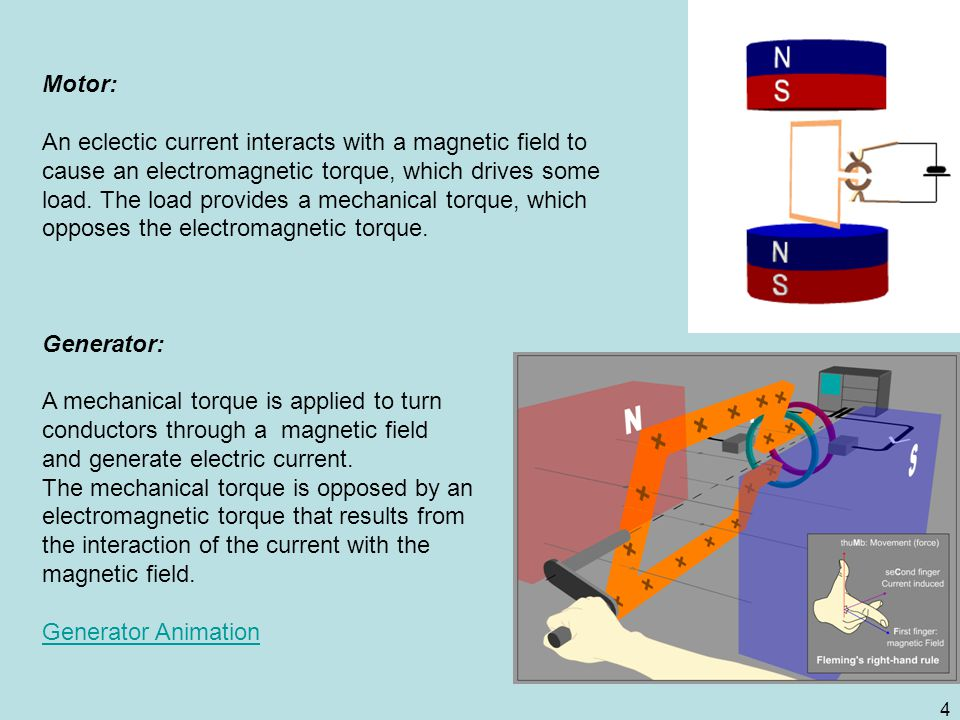 Motor: An eclectic current interacts with a magnetic field to cause an electromagnetic torque, which drives some load. The load provides a mechanical