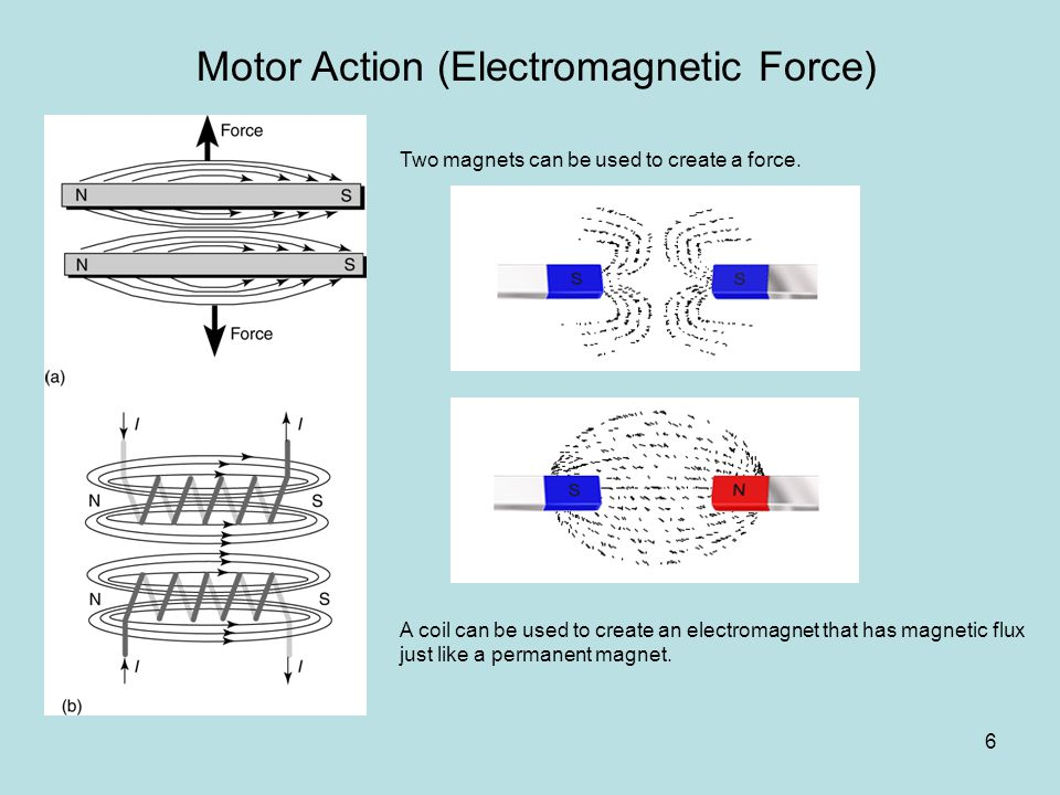 Motor Action (Electromagnetic Force) Two magnets can be used to create a force. A coil can be used to create an electromagnet that has magnetic flux j