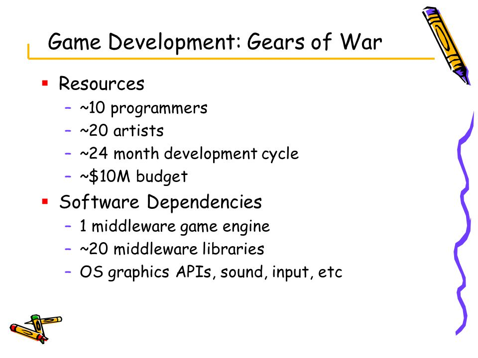 Game Development: Gears of War  Resources –~10 programmers –~20 artists –~24 month development cycle –~$10M budget  Software Dependencies –1 middleware game engine –~20 middleware libraries –OS graphics APIs, sound, input, etc
