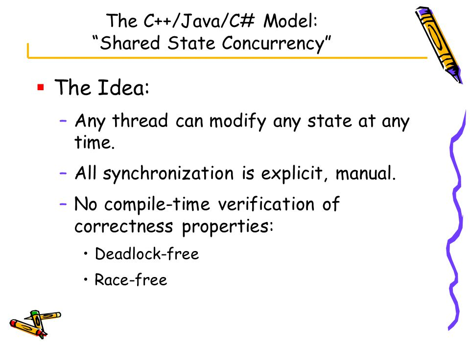 The C++/Java/C# Model: Shared State Concurrency  The Idea: –Any thread can modify any state at any time.