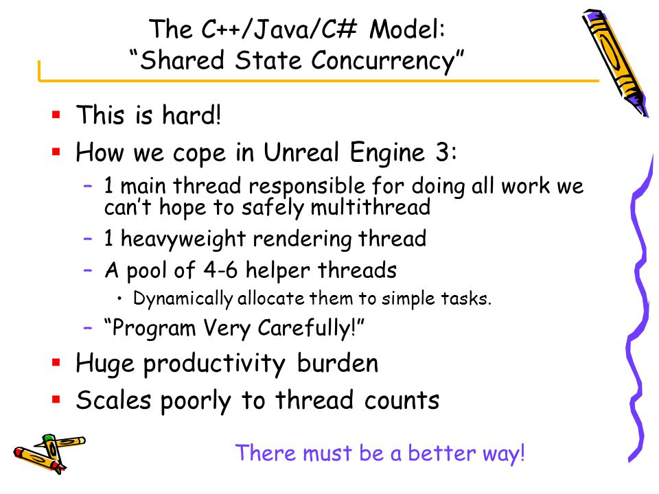 The C++/Java/C# Model: Shared State Concurrency  This is hard.