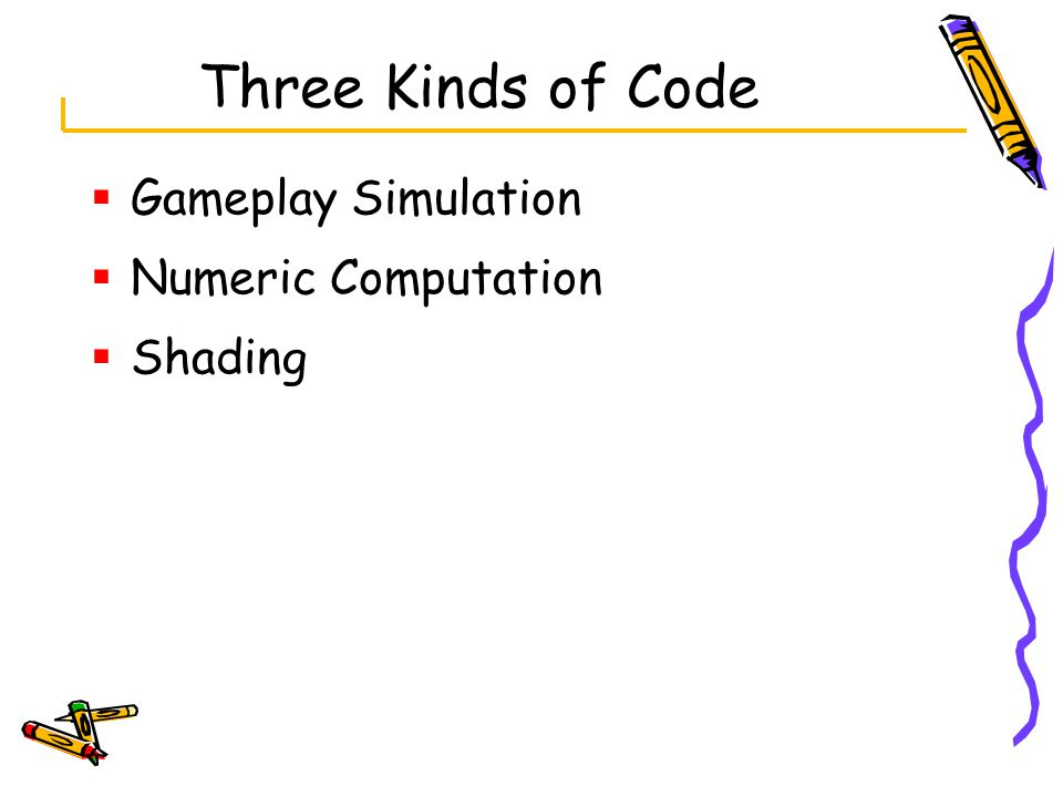 Three Kinds of Code  Gameplay Simulation  Numeric Computation  Shading