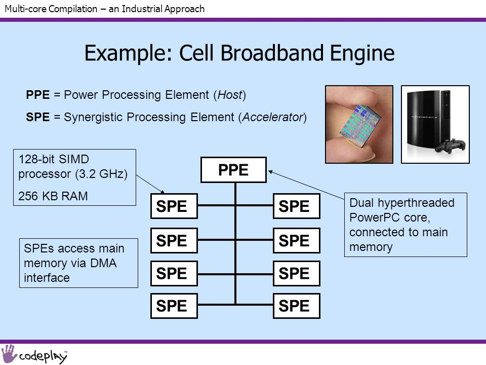 Multi-core Compilation – an Industrial Approach Example: Cell Broadband Engine PPE = Power Processing Element (Host) SPE = Synergistic Processing Element (Accelerator) PPE SPE 128-bit SIMD processor (3.2 GHz) 256 KB RAM SPEs access main memory via DMA interface Dual hyperthreaded PowerPC core, connected to main memory