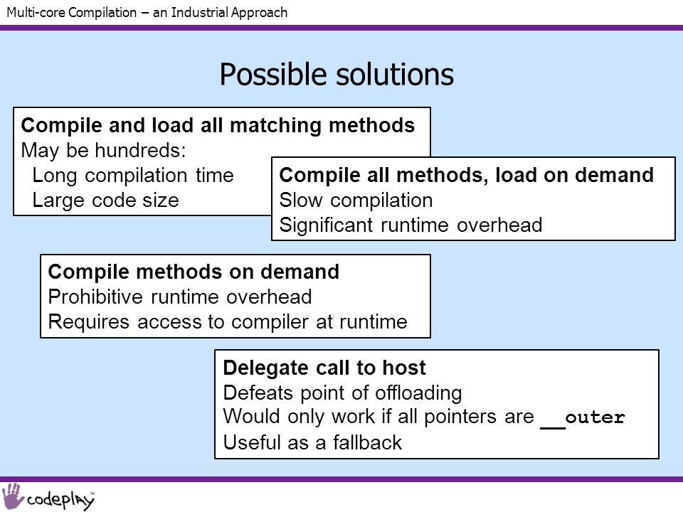 Multi-core Compilation – an Industrial Approach Possible solutions Compile and load all matching methods May be hundreds: Long compilation time Large code size Compile all methods, load on demand Slow compilation Significant runtime overhead Compile methods on demand Prohibitive runtime overhead Requires access to compiler at runtime Delegate call to host Defeats point of offloading Would only work if all pointers are __outer Useful as a fallback