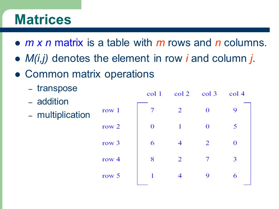 20 Matrices m x n matrix is a table with m rows and n columns.