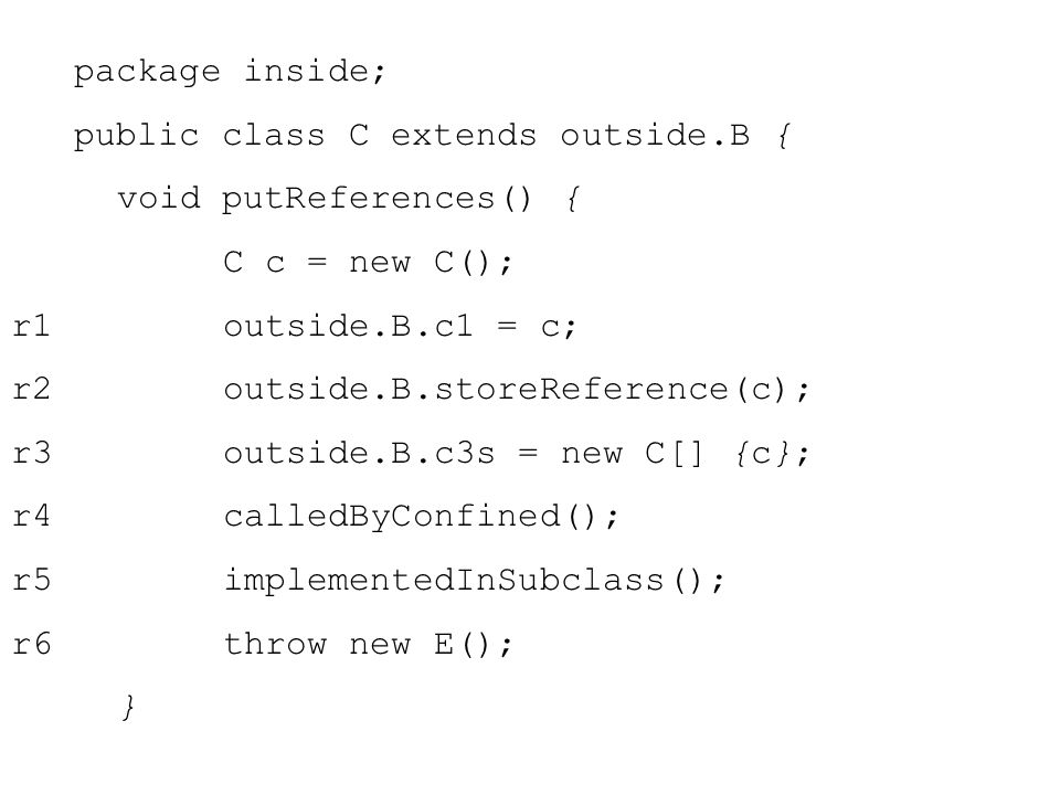 package inside; public class C extends outside.B { void putReferences() { C c = new C(); r1 outside.B.c1 = c; r2 outside.B.storeReference(c); r3 outsi