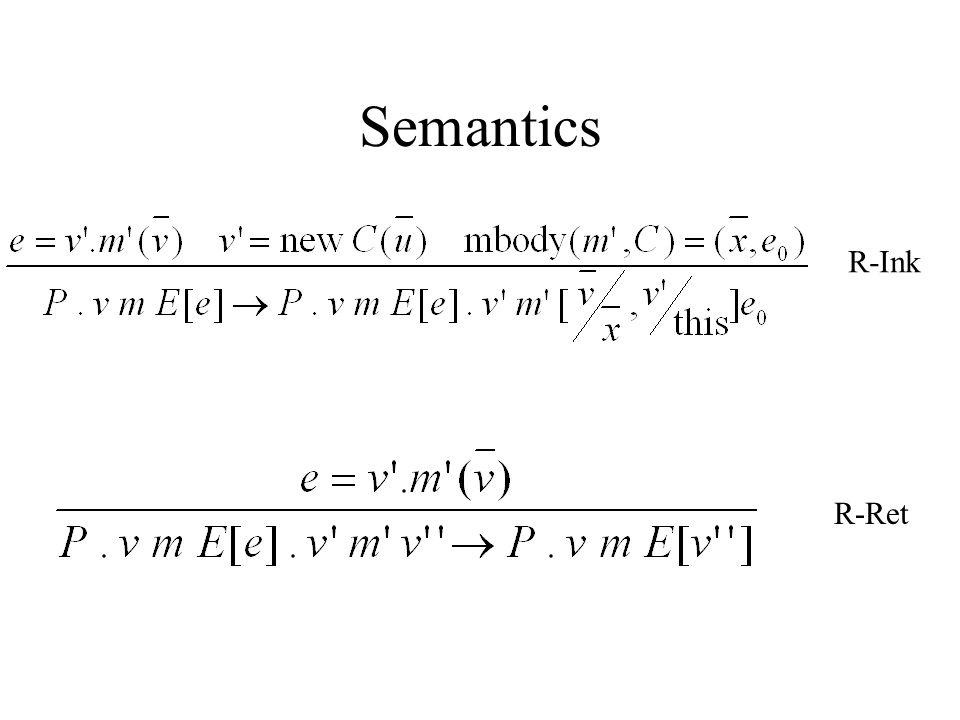 Semantics R-Ink R-Ret