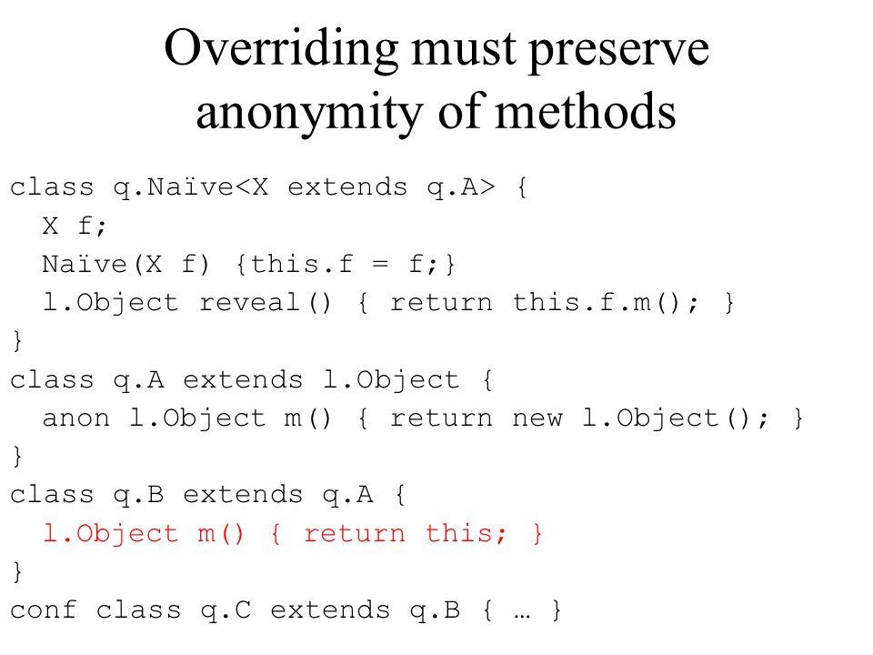 Overriding must preserve anonymity of methods class q.Naïve { X f; Naïve(X f) {this.f = f;} l.Object reveal() { return this.f.m(); } } class q.A extends l.Object { anon l.Object m() { return new l.Object(); } } class q.B extends q.A { l.Object m() { return this; } } conf class q.C extends q.B { … }