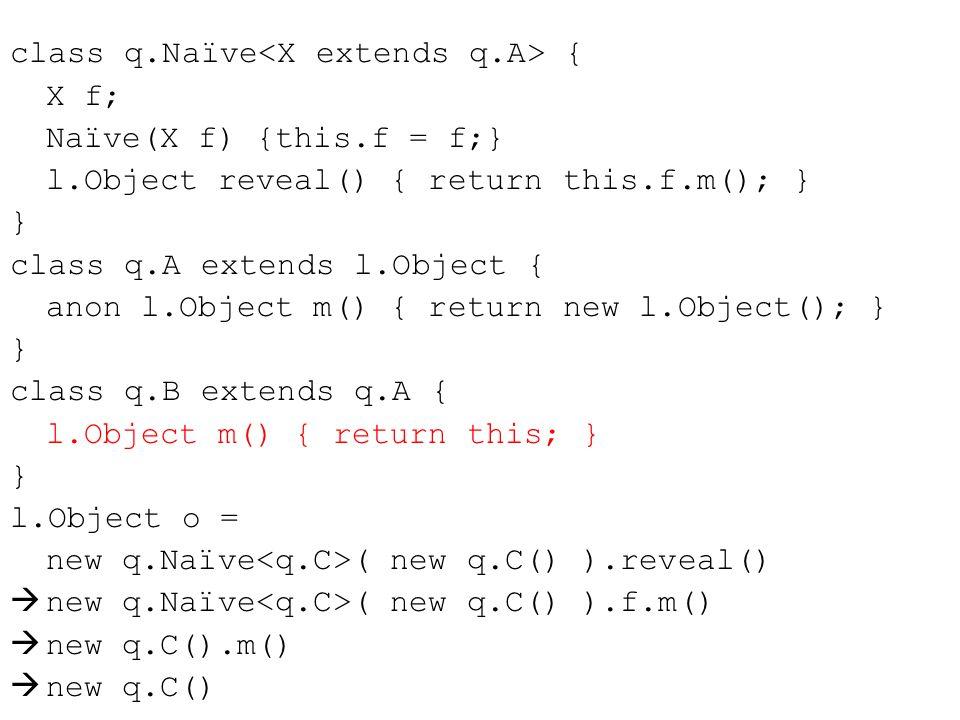 class q.Naïve { X f; Naïve(X f) {this.f = f;} l.Object reveal() { return this.f.m(); } } class q.A extends l.Object { anon l.Object m() { return new l.Object(); } } class q.B extends q.A { l.Object m() { return this; } } l.Object o = new q.Naïve ( new q.C() ).reveal()  new q.Naïve ( new q.C() ).f.m()  new q.C().m()  new q.C()