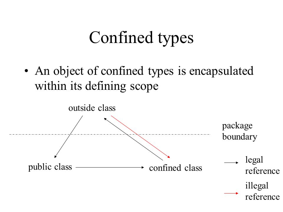 Confined types An object of confined types is encapsulated within its defining scope package boundary public class confined class outside class legal