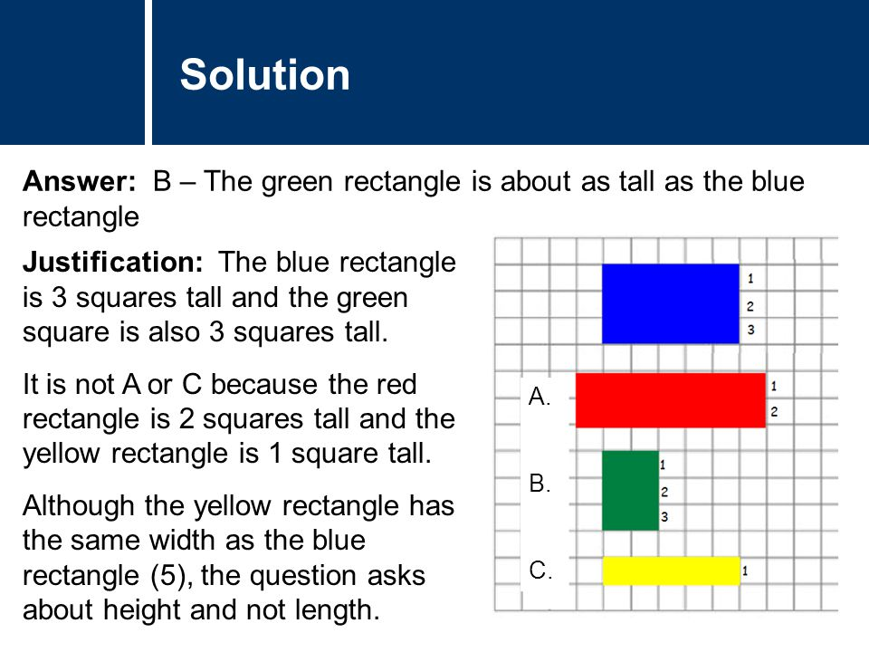 Comments Answer: B – The green rectangle is about as tall as the blue rectangle Comments Solution Justification: The blue rectangle is 3 squares tall