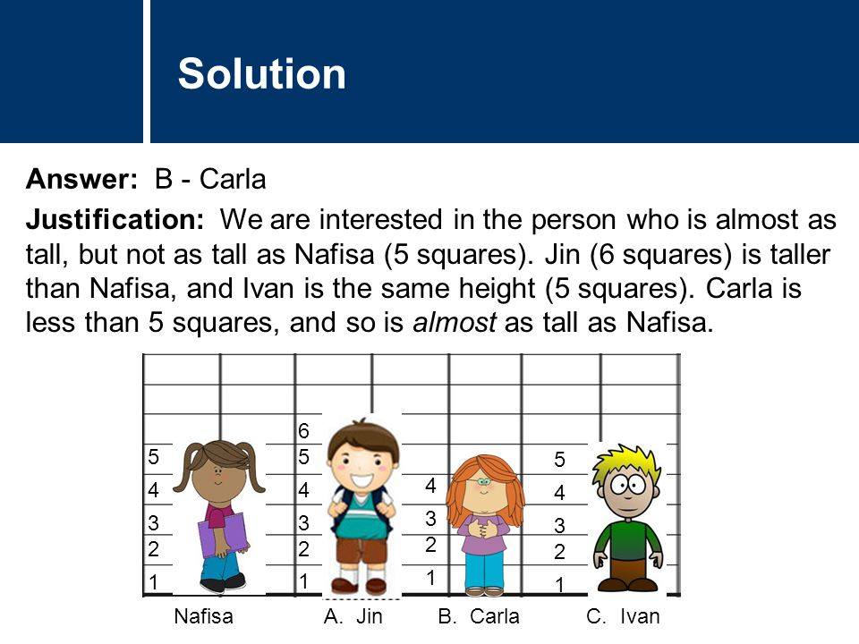 Comments Answer: B - Carla Comments Solution Justification: We are interested in the person who is almost as tall, but not as tall as Nafisa (5 squares).